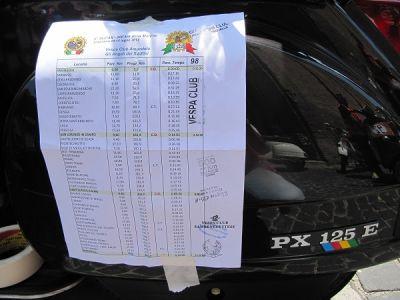 Audax 2012 Amandola 028