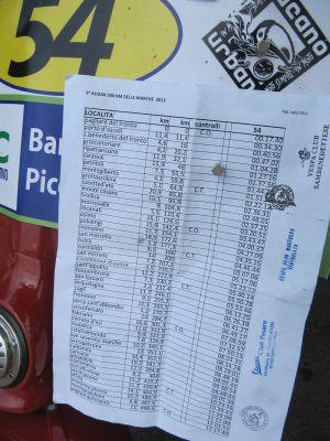 Audax Delle Marche 500 Km 2013 48